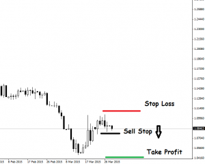 Borse Sell Stop