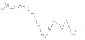 Analisi Tecnica Grafico Linea