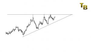 Triangolo Ascendente