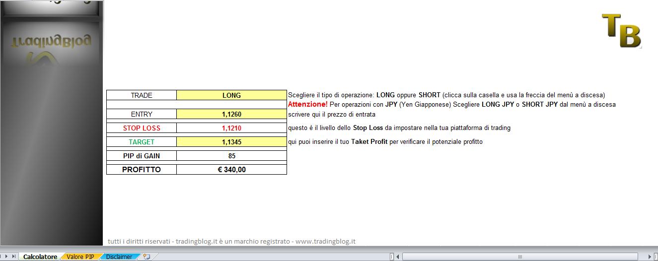 Forex calcolatore lotti tradingblog for Calcolatore del prezzo della costruzione domestica